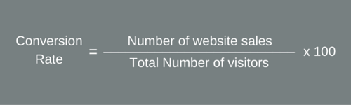 formula to know conversion rate of website sales