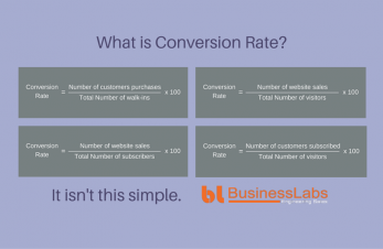 Conversion Rate: What Do You Mean by this Term?