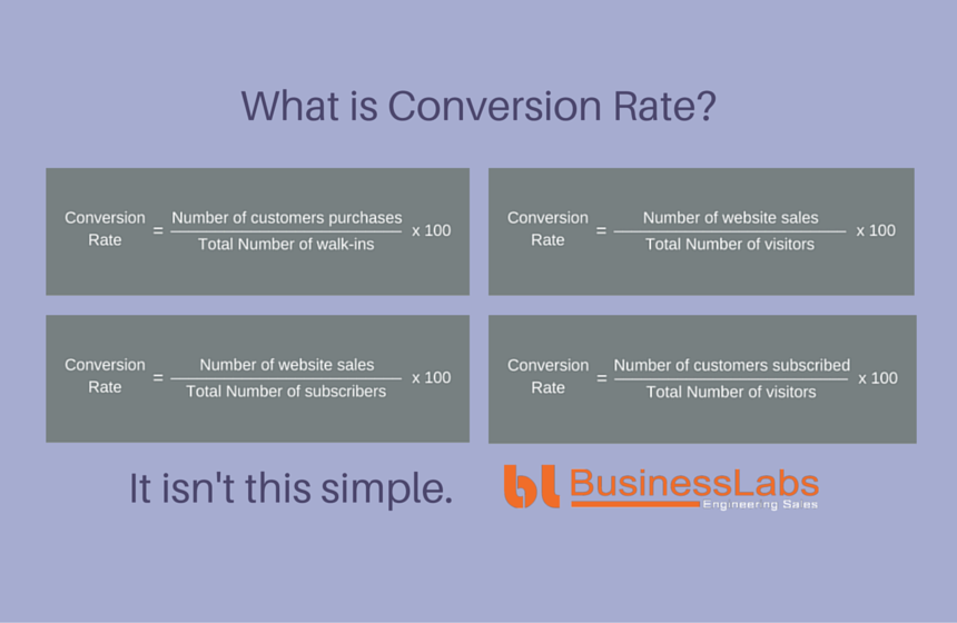 term conversion rate detailed